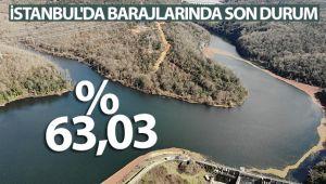İstanbul'da barajların doluluk oranı yüzde 63,03'e yükseldi